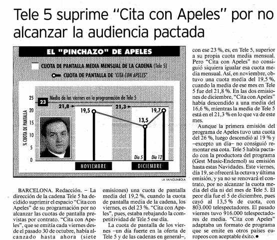 cancelacion Cita con Apeles